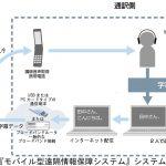 聴覚障害のある学生を支援するシステム「モバイル型遠隔情報保障システム」