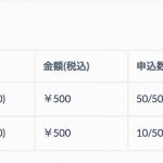 マジカルトイボックス第44回イベント申し込み状況(4月25日)